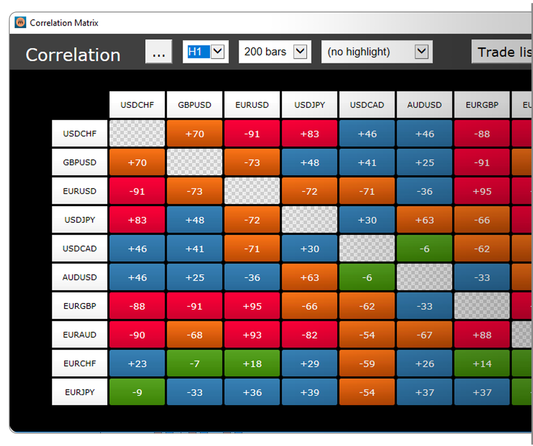 screen-page-platforms-metatrader-master-edition-correlation-matrix.png