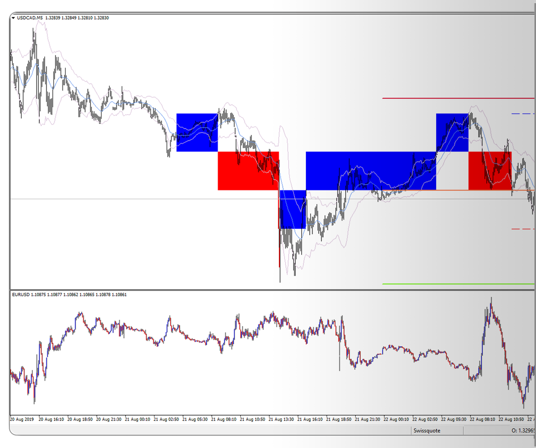 screen-page-platforms-metatrader-master-edition-technical-indicators.png